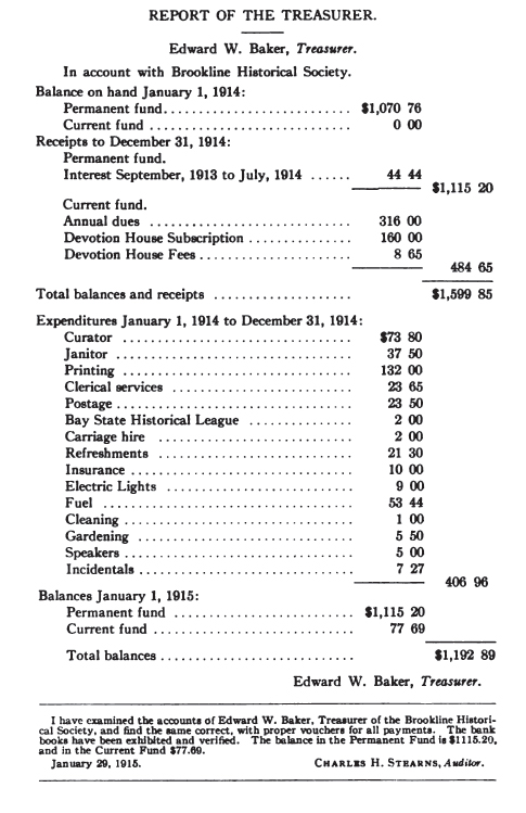 1915 Proceedings Of The Brookline Historical Society